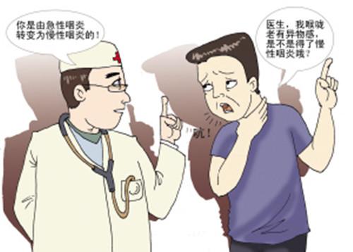 生活中如何预防咽炎