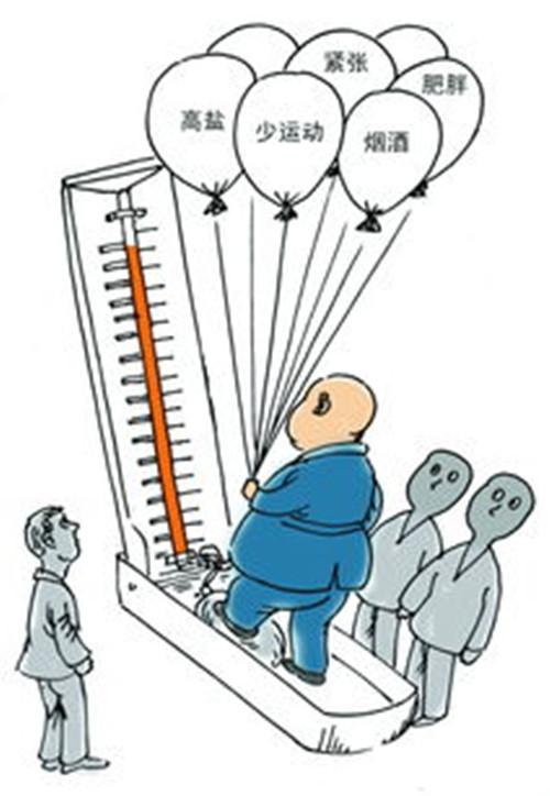 高血压的检查项目有哪些?