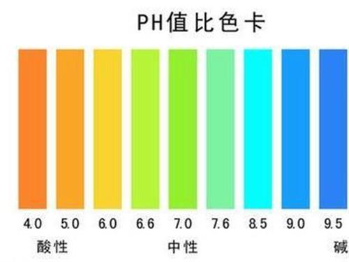 中风病大讲堂:不存在体质的酸碱