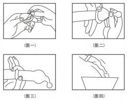 男性避孕套使用方法图解大全,教你高枕放心捅